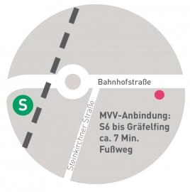 Adresse in Google Map aufrufen